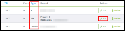 zone editor option in cPanel
